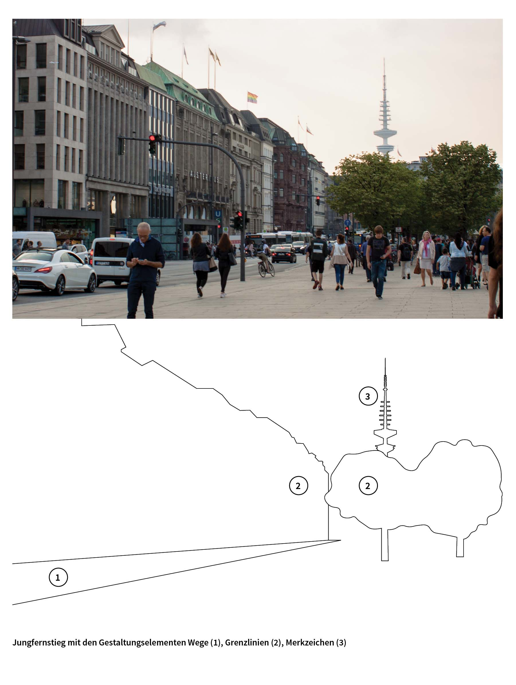 http://ud.hcu-hamburg.de/projects/master-theses/interface-der-stadt-leit-und-orientierungssysteme-in-hamburg-am-beispiel-jungfernstieg-interface-of-the-city-wayfinding-and-orientation-systems-in-hamburg-using-the-example-of-jungfernstieg-2016